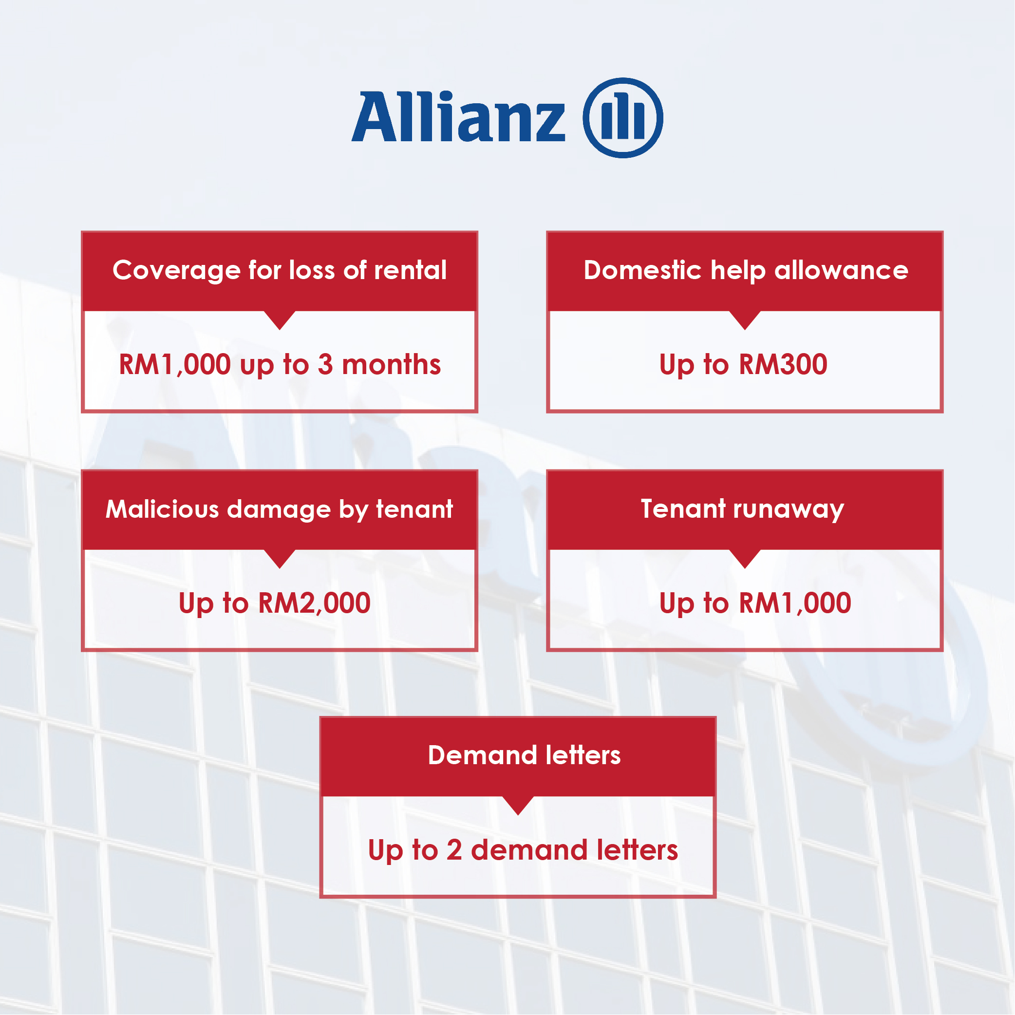 Allianz House Insurance