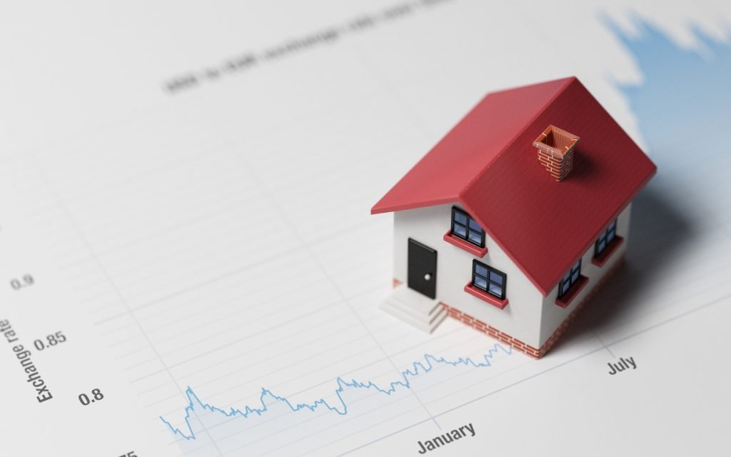 What is Property Market